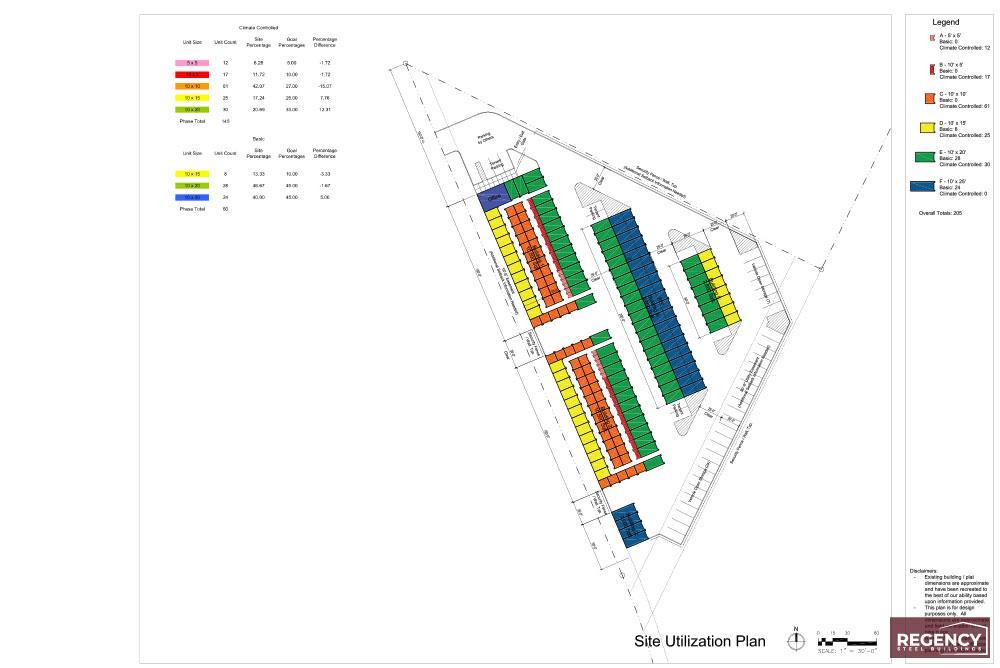 One Acre Site Plans